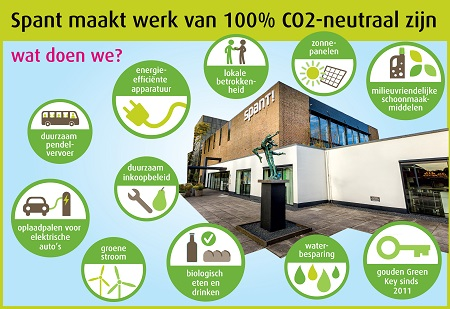 Duurzaam organiseren - Spant Congrescentrum